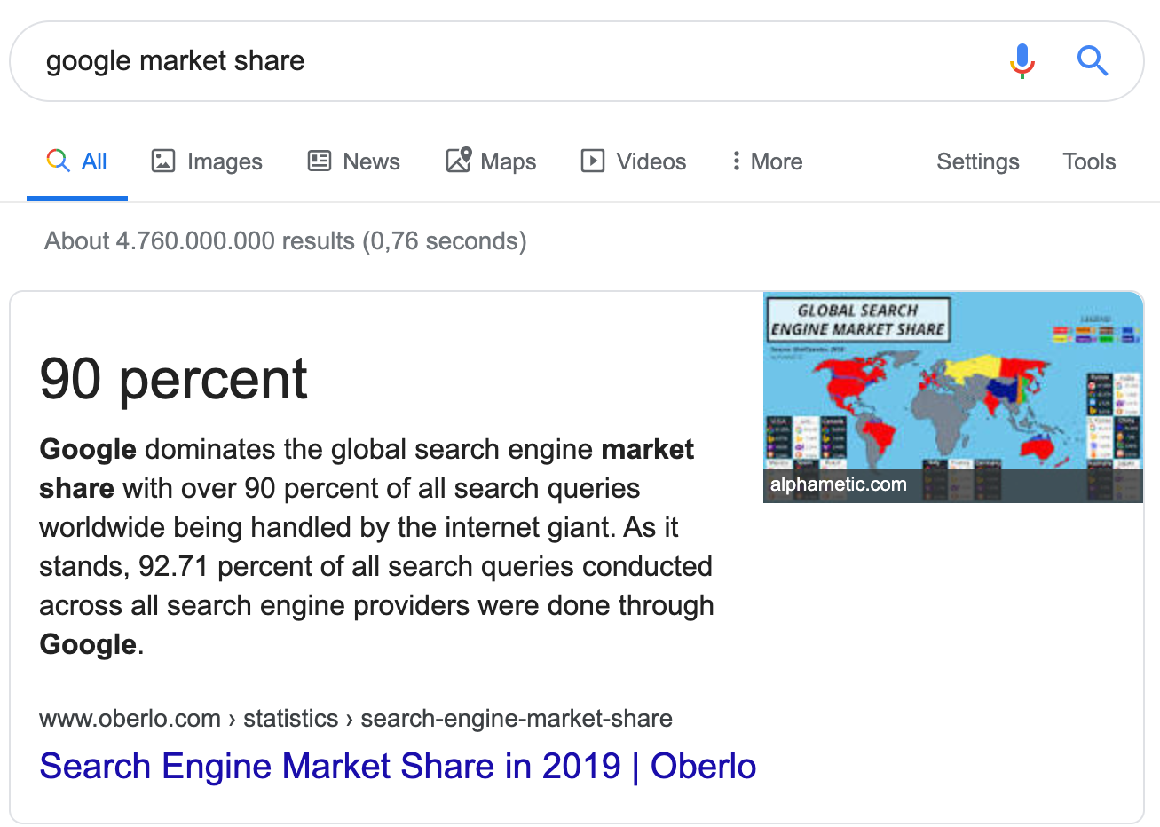 Featured snippet for Google Market Share